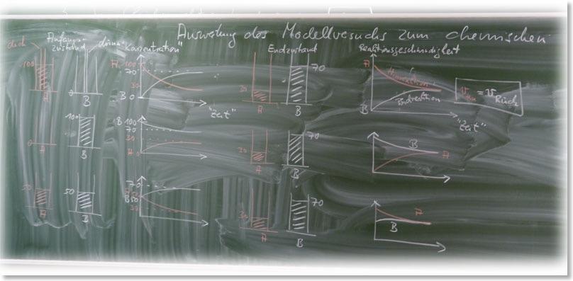 bio chemie chemie sek ii. Black Bedroom Furniture Sets. Home Design Ideas